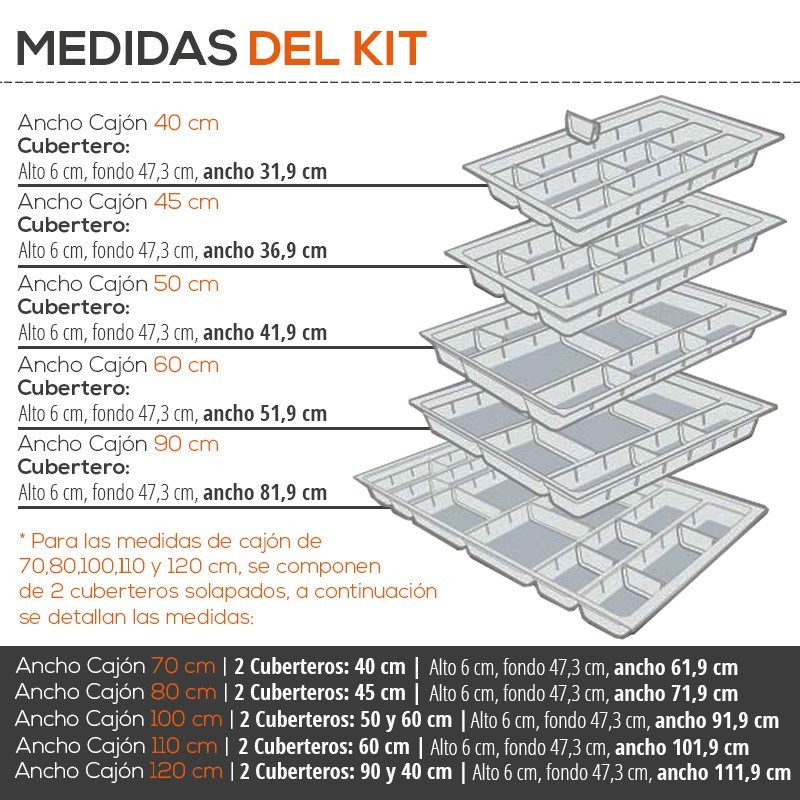 Cubertero modular para caj n cocina blum for Medidas estandar de cajones de cocina